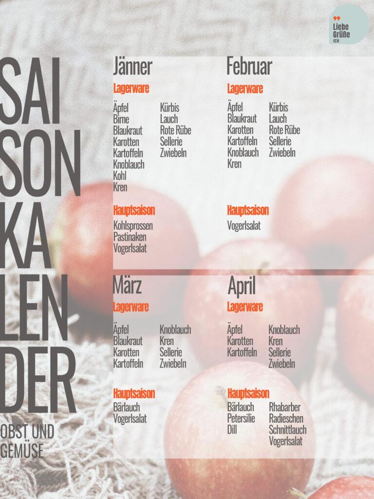 Saisonkalender Gemüse Obst